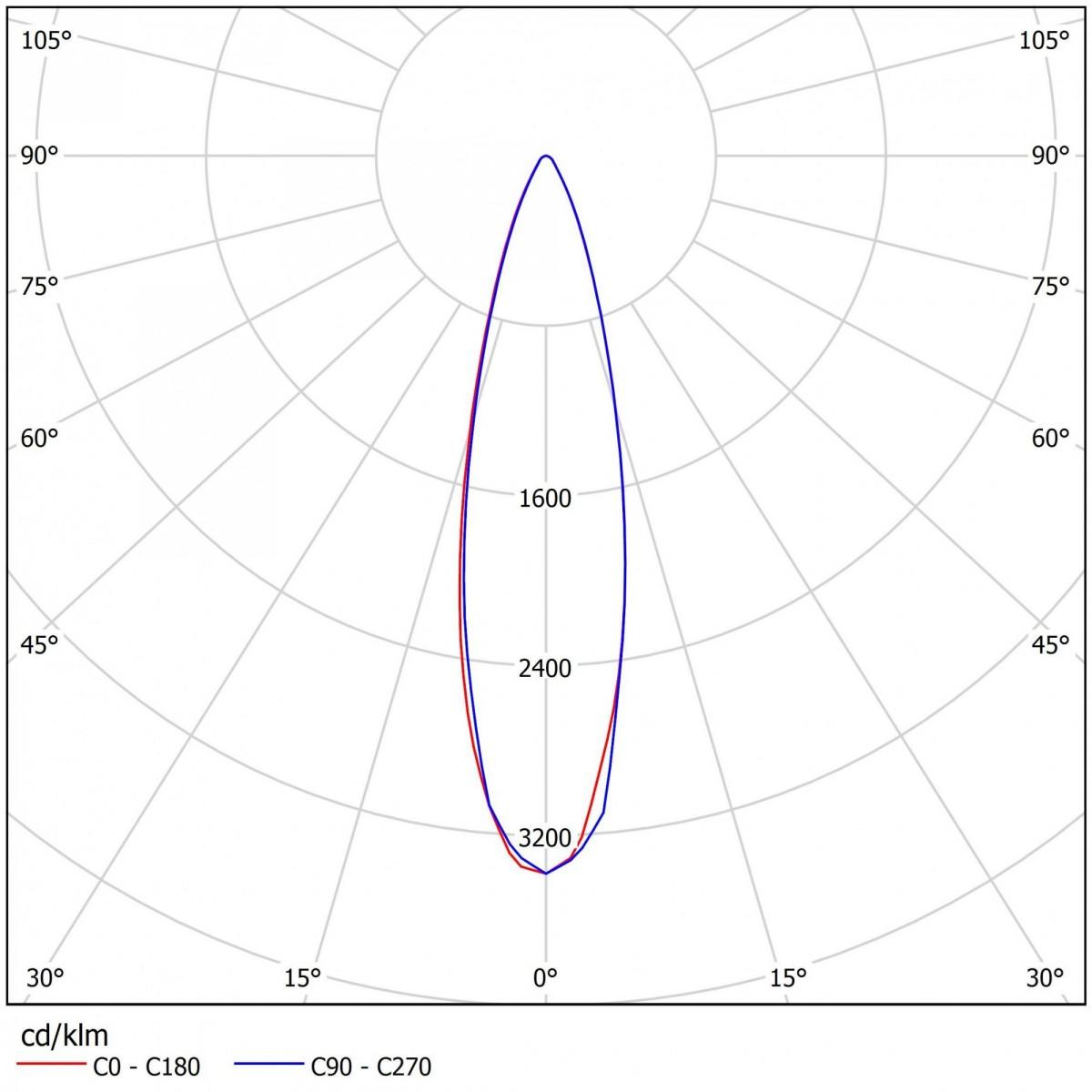 Светодиодный светильник ДПП 07-100-50-К30