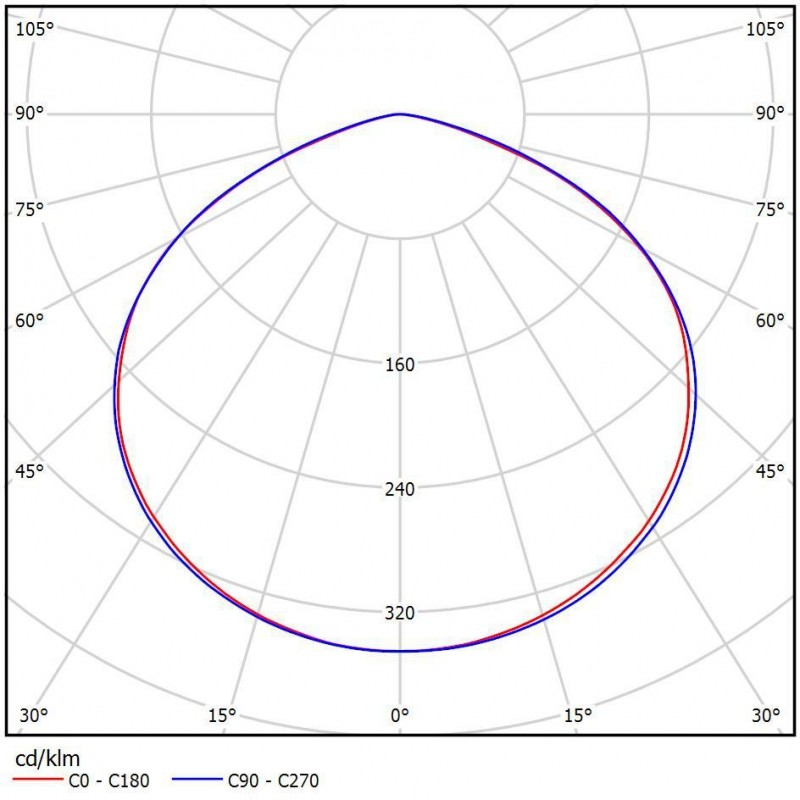 Светодиодный светильник ДПП 17-130-50-ххх