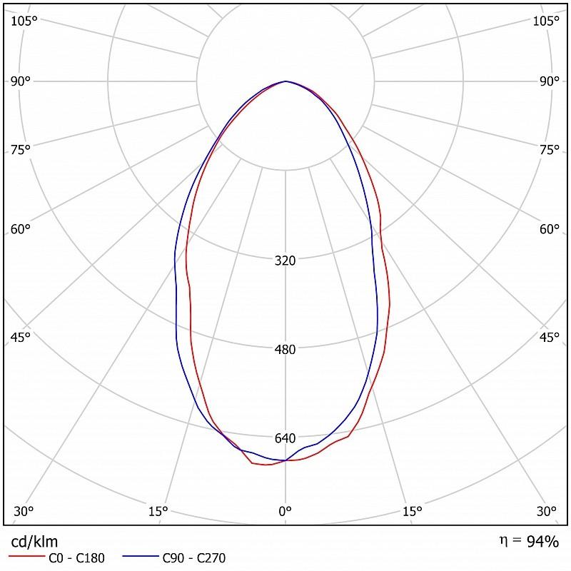 Светодиодный светильник ДПП 17-182-50-ххх
