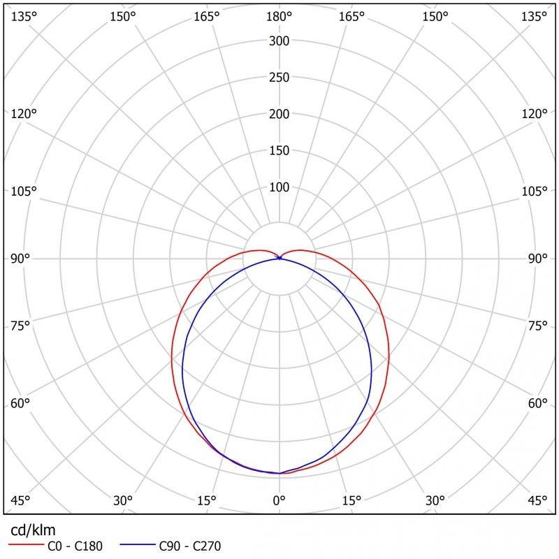Светодиодный светильник FPL 01-58-50