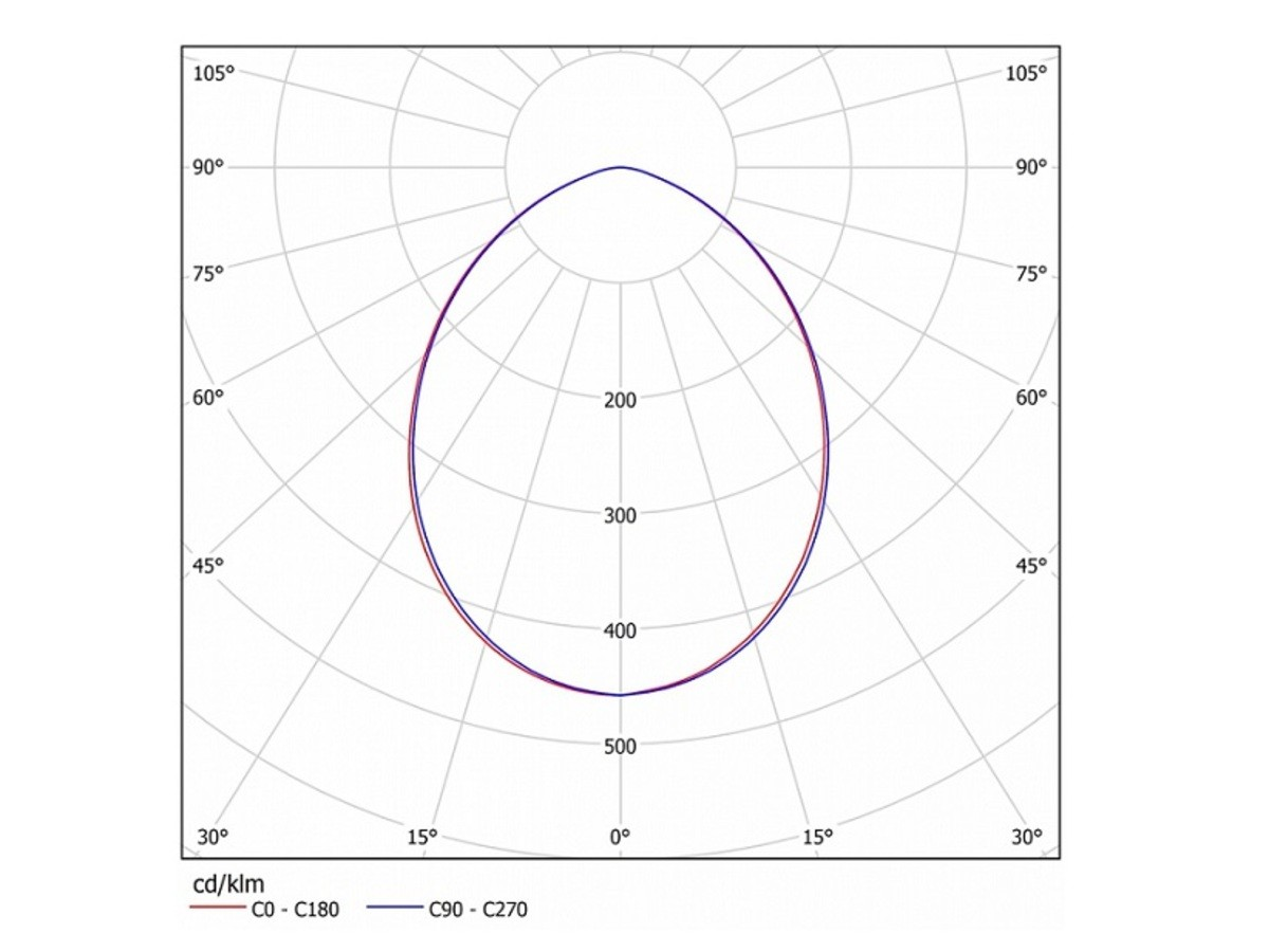 Светильник светодиодный FRL 04-35-50